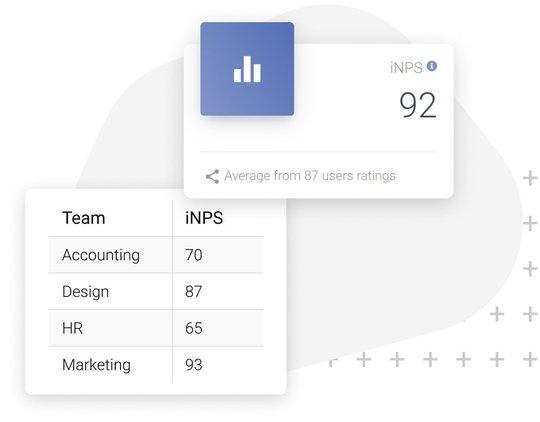 Workforce metrics inside Pluckd