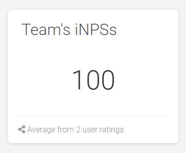 Team iNPS panel (Team Dashboard)